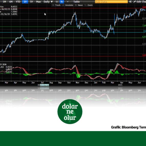 Goldman Sachs Türkiye Yıl Sonu Beklentisi